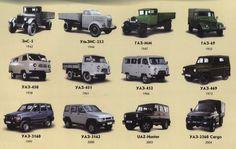 История автомобилей УАЗ 1942-2004г