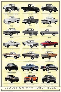 Vintage Trucks Classic Ford Truck Evolution Poster 24 x - Classic Ford Trucks, Ford Pickup Trucks, 4x4 Trucks, Lifted Trucks, Jeep Pickup, Dodge Trucks, F150 Lifted, Best Pickup Truck, Chevy Classic