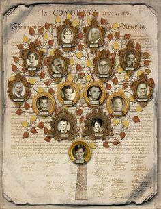 Family Tree - Custom Four Generation Tree with Photos