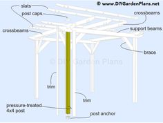 Wood Patio Covers Pictures Pergola Designs Attached To