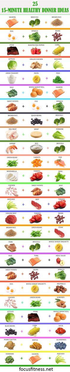 диета творог гречка овощи