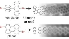 News: Graphene nanoribbons - chiral or not? - Aalto University
