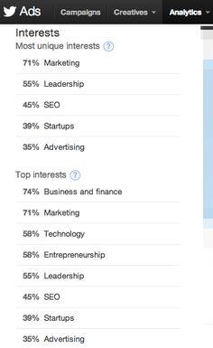 twitter interests data Advertising, Ads, Google Analytics, Persona, Leadership, Finance, Articles, Social Media, Marketing