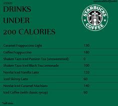 Starbucks calorie chart coffee pinterest starbucks calories