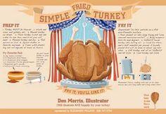 Simple Fried Turkey