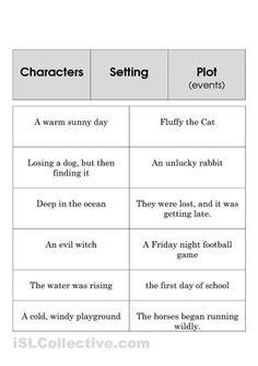 Story Element Set Teaching Plot, Teaching Time, Teaching Reading, Reading Worksheets, Reading Resources, Reading Skills, Grammar Worksheets, Story Elements Worksheet, Text Structure Worksheets