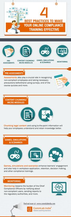4 Best Practices to Make Your Online Compliance Training Effective [Infographic]
