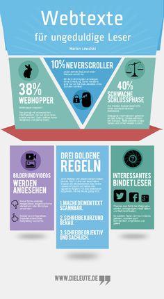 Webtexte für ungeduldige Leser | @Piktochart #infographics #infografik