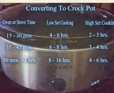 Converting your baked recipes to Crockpot meals!  Haven't personally tested this chart but it seems logical.