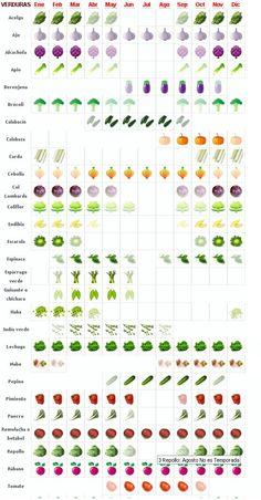 calendario-verduras-temporada.jpg (556×1065)
