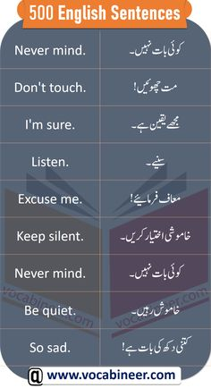English Sentences with Urdu translation for daily use Spoken English with PDF. English Sentences for Spoken English with Urdu and Hindi Translation. English Speaking For Kids, English Learning Spoken, Learn English Grammar, Learn English Words, English Language Learning, English Lessons, English To Urdu Dictionary, English Phrases, Simple English Sentences