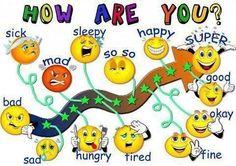 Leading platform for online english teaching English Time, Kids English, Learn English Words, English Lessons, English Classroom, Classroom Language, Teaching Kids, Kids Learning, Ingles Kids