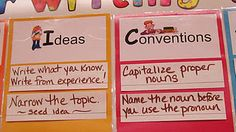 As we do a mini-lesson on a certain trait, write a card that summarized the idea.  Then have st.place it under the correct trait category. I find the best time to do this is at the end of the period, during sharing time. It's a great close to the lesson after  sharing how they used the skill in writing that day.