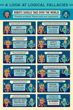 A Look At Logical Fallacies, educational poster designed for Artists for Education Logical fallacy sticker . Ap Language And Composition, Logical Fallacies, Critical Thinking Skills, Writing Tips, Writing Paper, Good To Know, Psychology, Marketing, How To Plan