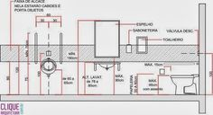 distancia ideal bacia sanitaria - Bing Imagens