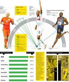 Incrível como o Brasil produz alguns infográficos excelentes!