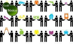 EcoD Básico: Consumo Colaborativo