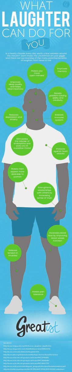 <p>Whoever said laughter is the best medicine was on to something. A fit of hysterics may, in fact, have a ton of health benefits! Start here, with our hilarious infographic.</p> https://greatist.com/happiness/what-laughter-can-do-you