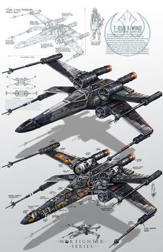 Super cool and detailed X-Wing fighter art from the Star Wars movies. Star Wars Fan Art, Star Wars Film, Nave Star Wars, Star Wars Poster, Maquette Star Wars, Tableau Star Wars, Images Star Wars, Cuadros Star Wars, Star Wars Spaceships