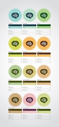 Dietary supplement foods from Super Helse Norway. Designed by Anoop V. Chalil
