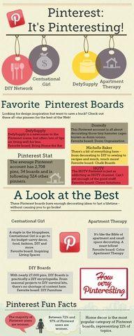 Pinterest: It's Pinteresting Infographic