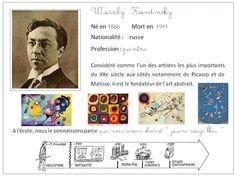 Cartes d'identité d'artistes - Loustics
