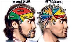 What is the meaning of metrosexual male