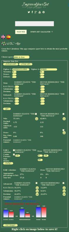 UFC on fox 25 forecast prediction and picks DARREN ELKINS THE DAMAGE Vs DENNIS BERMUDEZ THE MENACE