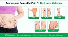 You may apply pressure points such as PC6 and SP6 for pain relief in the lower abdomen. #Modernreflexology #Reflexology #lowerabdomen #Abdomenpain #Painrelief Lower Abdomen, Acupressure Points, Reflexology, Pain Relief, How To Apply, Chart, Trigger Points