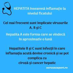 """Inflamația este o reacție de apărare a organismului care se declanșează ori de câte ori organismul se simte atacat (fie că este o bacterie/virus, fie un traumatism). Scopul acestei reacții este îndepărtarea """"agresorului"""" și readucerea țesuturilor la forma și starea inițiale.#sanatate #sfaturipentrusanatate #tratamente #remedii #hepatita #artrita #endocardita #bucuresti #cluj #iasi #uniuneaeuropeana #canada #regatulunit #stateleunite #italia #spania #germania #austria Good To Know, Cancer, Science, Health, Nursing, Medicine, Diet, Biology, Anatomy"""