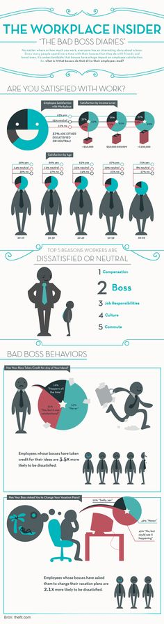 """HR #inforgraphic Thursdays @Jeroen @ Mentorprise: """"The bad boss diaries""""  #CEO #Director still has a huge impact on job satisfaction Career Sites, New Career, Career Advice, Bad Boss, Job Satisfaction, Horrible Bosses, Employer Branding, Information Graphics, Employee Engagement"""