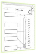 Séquence CE1/CE2 sur le thermomètre
