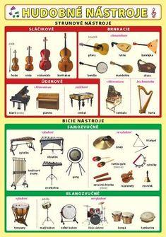 Hudobné nástroje Primary School, Musicals, Homeschooling, Mandolin, Santiago, Music Education, Musik, Upper Elementary, Elementary Schools