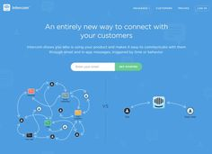 Best Landing Page Examples with Awesome UX
