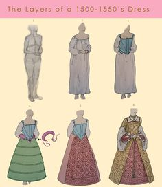 Layers of a 1500-1550's dress by TzarinaRegina