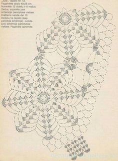 Crochet Table Runner Pattern, Crochet Doily Diagram, Crochet Square Patterns, Crochet Motifs, Crochet Borders, Crochet Mandala, Crochet Tablecloth, Crochet Round, Crochet Chart