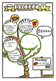 Jak syczeć Speech Room, Speech Therapy, Hand Lettering, Classroom, Education, Logos, School, Marcel, Art