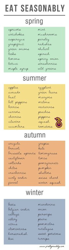 Are your favorite fruits and veggies in season? #totallytastythursday #prettymuddy