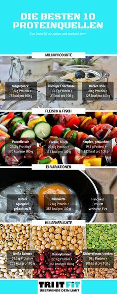 Protein, Proteinquellen, Food, Essen, Sport, Triathlon, Workout,