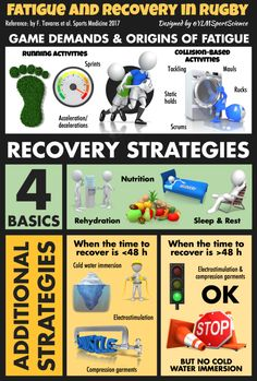 Practical Recommendations To Optimize Recovery In Rugby | Science for Sport