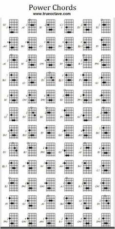 Y460 Guitar Chords Chart Key Music Graphic Exercise Hot Poster 21 24x36 27x40IN
