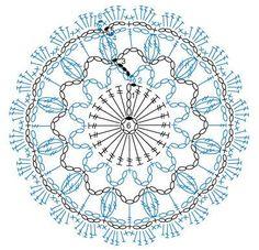 Ganchillo Crochet Diagrama Patron Esquema Crochet~Symbol Crochet Crochet symbols are a universal language that allow an alternative way of reading patterns. Motif Mandala Crochet, Annie's Crochet, Crochet Motifs, Crochet Diagram, Crochet Stitches Patterns, Doily Patterns, Crochet Chart, Crochet Squares, Crochet Basics