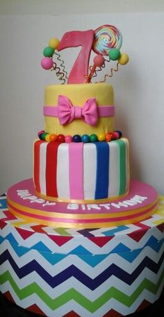 Rainbow Candyland theme