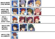 Nagisa would stab someone tho Future Memes, Splash Free, Otaku, Free Eternal Summer, Free Iwatobi Swim Club, Free Anime, Famous Last Words, Clematis, Me Me Me Anime