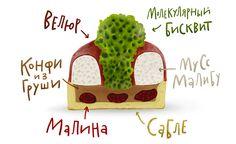 Modern Mousse Dessert: Malibu – Andy Chef -… – Travel World Mousse Dessert, Mousse Cake, Small Desserts, Frozen Desserts, Chef Recipes, Baking Recipes, Dessert Recipes, Thai Dessert, Pastry Art