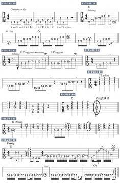 160 Tabs Backing Tracks! Coldplay Guitar Tab Tablature Lesson Cd
