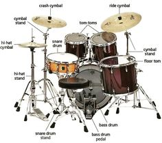 Drum Set Parts, Drum Throne, Drum Pedal, Drum Music, Drum Lessons, Guitar Stand, How To Play Drums, Snare Drum, English
