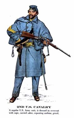 Winter uniform of a Corporal, US 2nd Cavalry