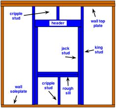 wall and window frame diagram