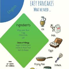 We love making our simple but scrummy pancakes ... We make #languagelearning fun! #aprenderingles #aprenderespañol #learnspanish #learnenglish #mfl #bilingual #cookingwithlanguages #cooking4kids #language #pancakes #recipe
